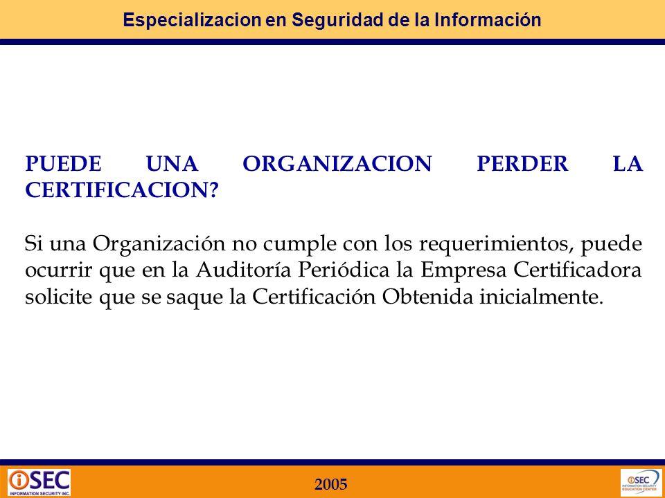 Especializacion en Seguridad de la Información 2005 Gestionar los respaldos para la Acreditación Internacional de la Certificación lograda Auditorías
