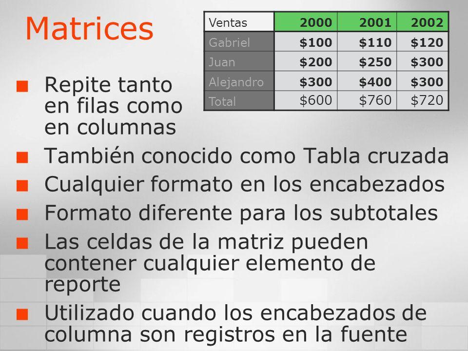 Matrices Repite tanto en filas como en columnas También conocido como Tabla cruzada Cualquier formato en los encabezados Formato diferente para los su