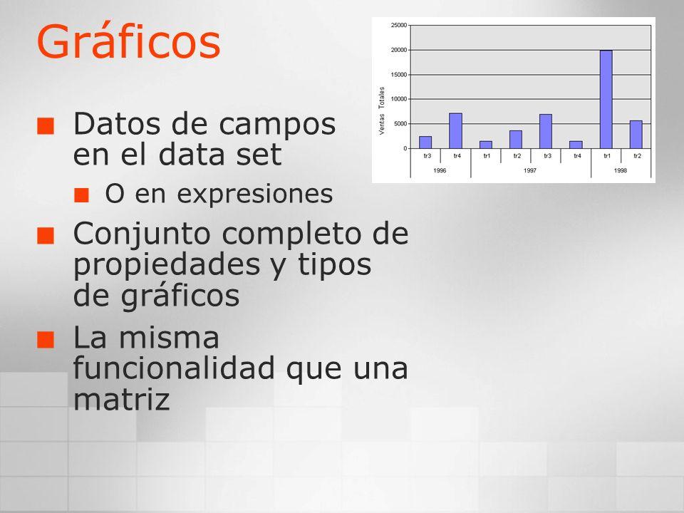 Gráficos Datos de campos en el data set O en expresiones Conjunto completo de propiedades y tipos de gráficos La misma funcionalidad que una matriz