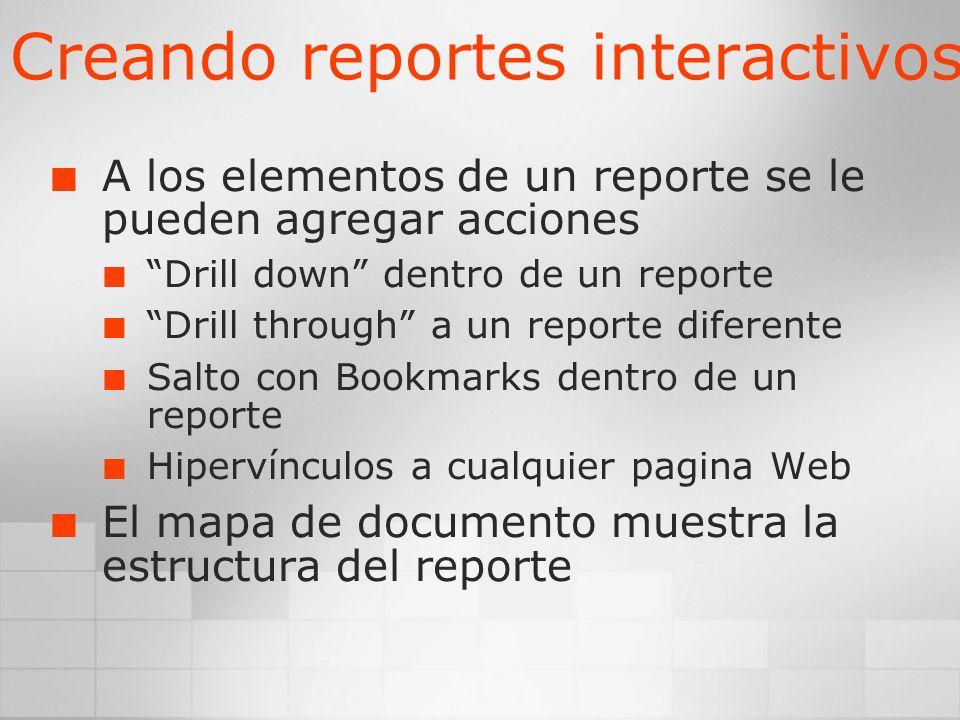 Creando reportes interactivos A los elementos de un reporte se le pueden agregar acciones Drill down dentro de un reporte Drill through a un reporte d