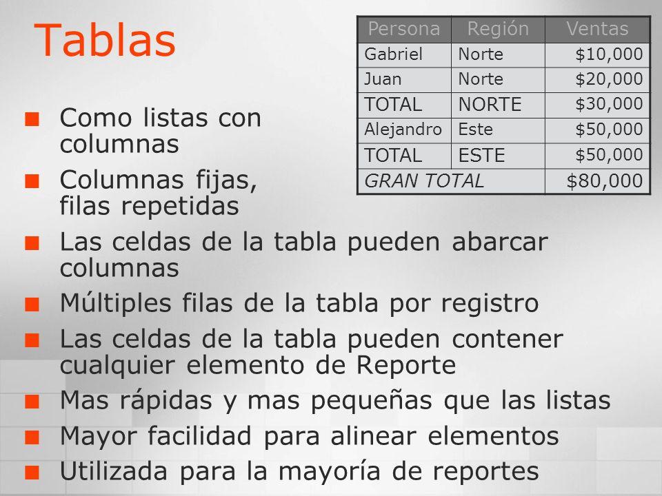 Tablas Como listas con columnas Columnas fijas, filas repetidas Las celdas de la tabla pueden abarcar columnas Múltiples filas de la tabla por registr