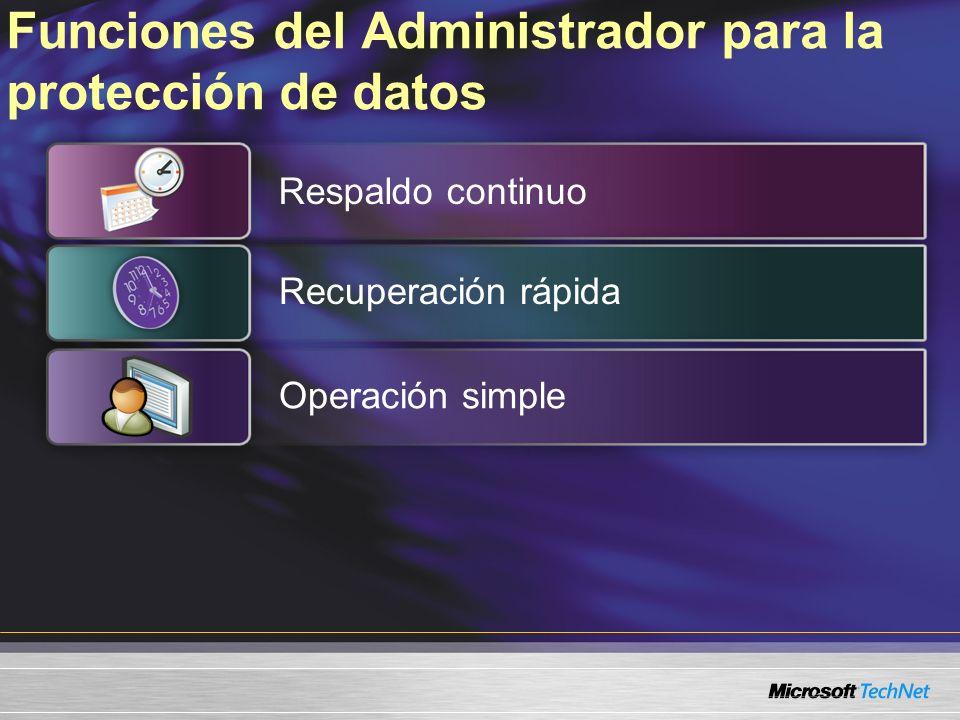 Funciones del Administrador para la protección de datos Respaldo continuo Recuperación rápida Operación simple