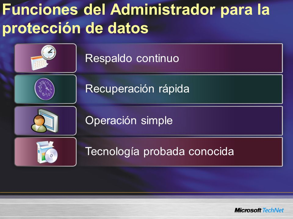 Funciones del Administrador para la protección de datos Respaldo continuo Recuperación rápida Operación simpleTecnología probada conocida