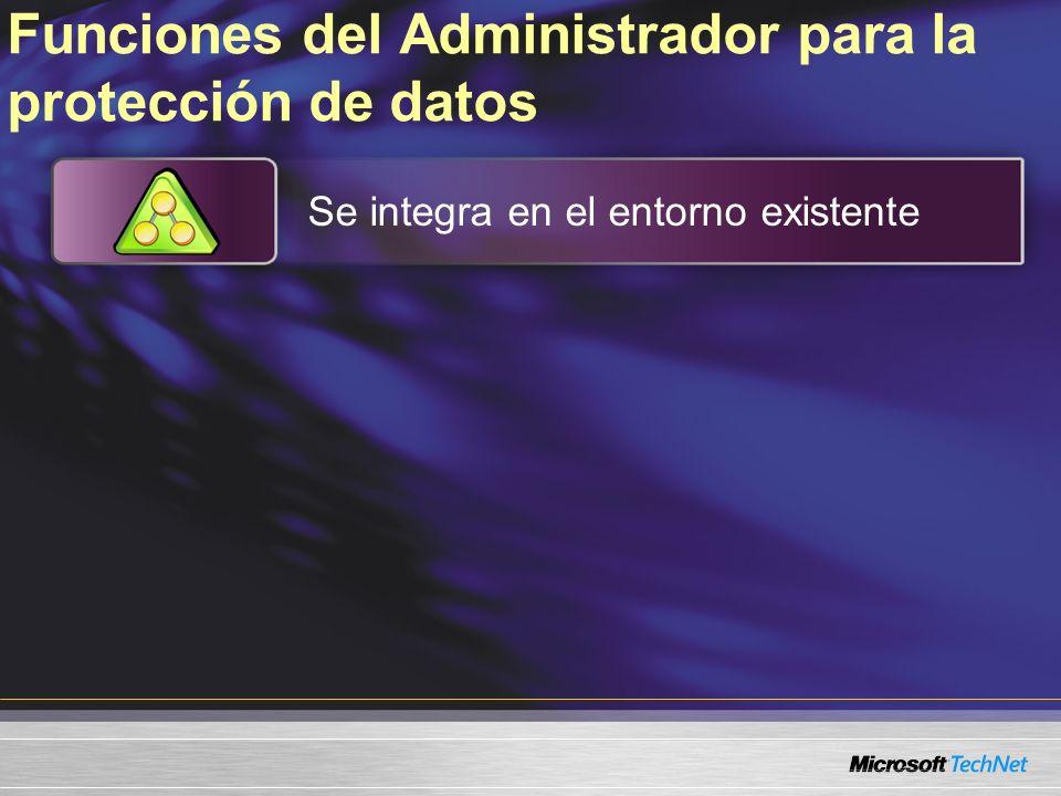 Funciones del Administrador para la protección de datos Se integra en el entorno existente