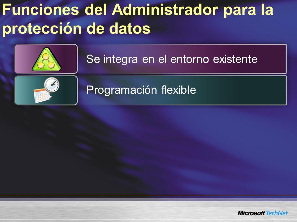Funciones del Administrador para la protección de datos Se integra en el entorno existente Programación flexible