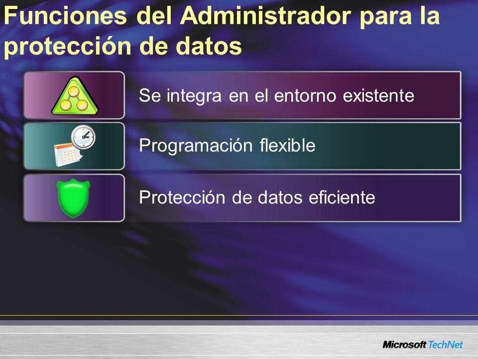 Funciones del Administrador para la protección de datos Se integra en el entorno existente Programación flexible Protección de datos eficiente