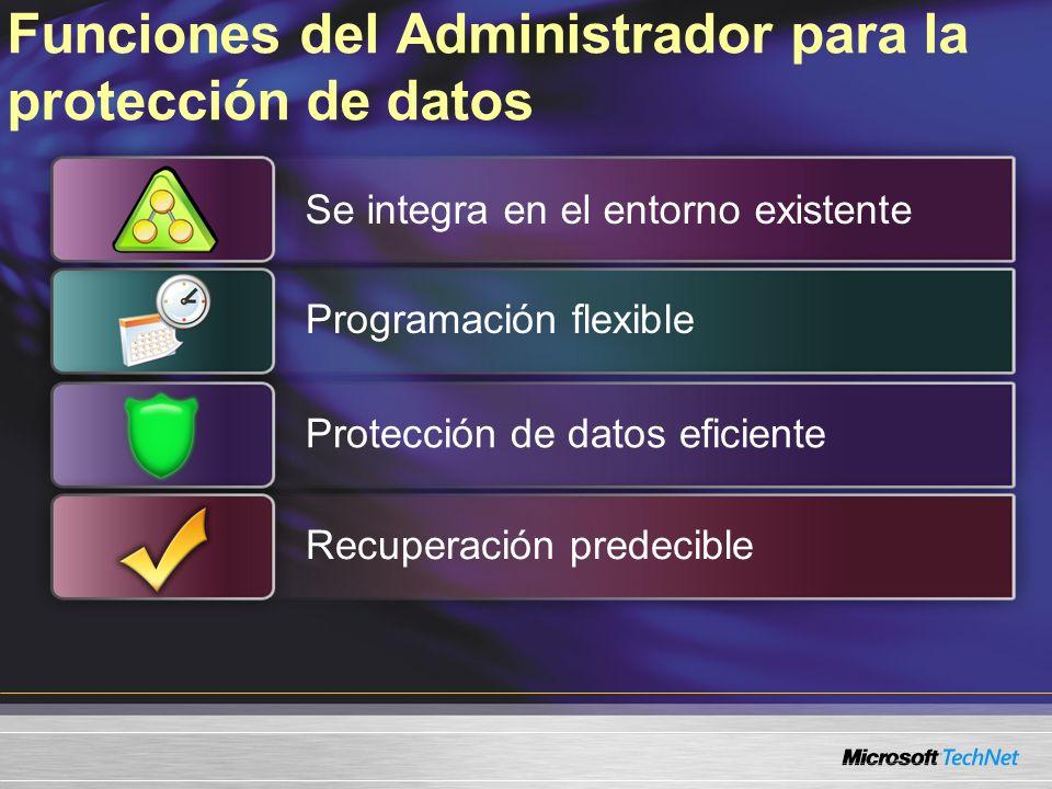 Funciones del Administrador para la protección de datos Se integra en el entorno existente Programación flexible Protección de datos eficienteRecuperación predecible