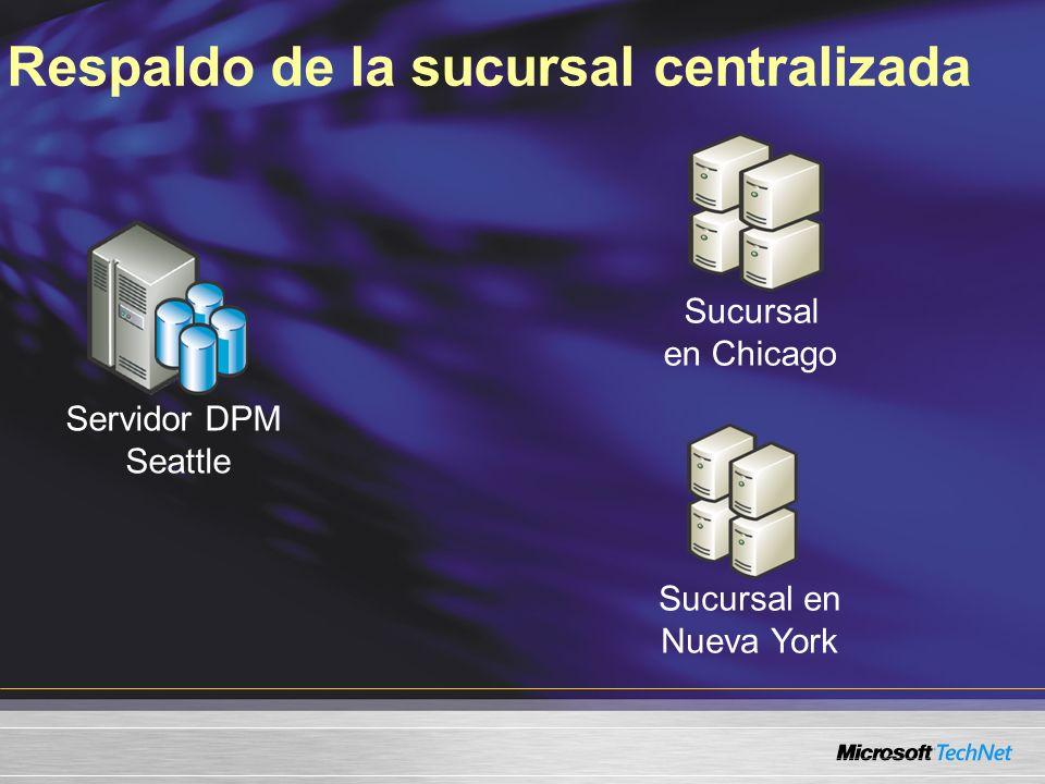 Respaldo de la sucursal centralizada Servidor DPM Seattle Sucursal en Chicago Sucursal en Nueva York