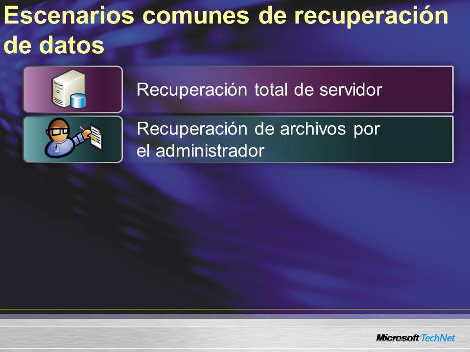 Escenarios comunes de recuperación de datos Recuperación total de servidor Recuperación de archivos por el administrador