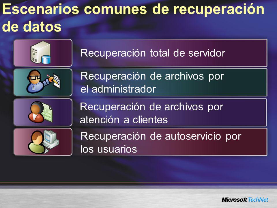 Escenarios comunes de recuperación de datos Recuperación total de servidor Recuperación de archivos por el administrador Recuperación de archivos por atención a clientes Recuperación de autoservicio por los usuarios