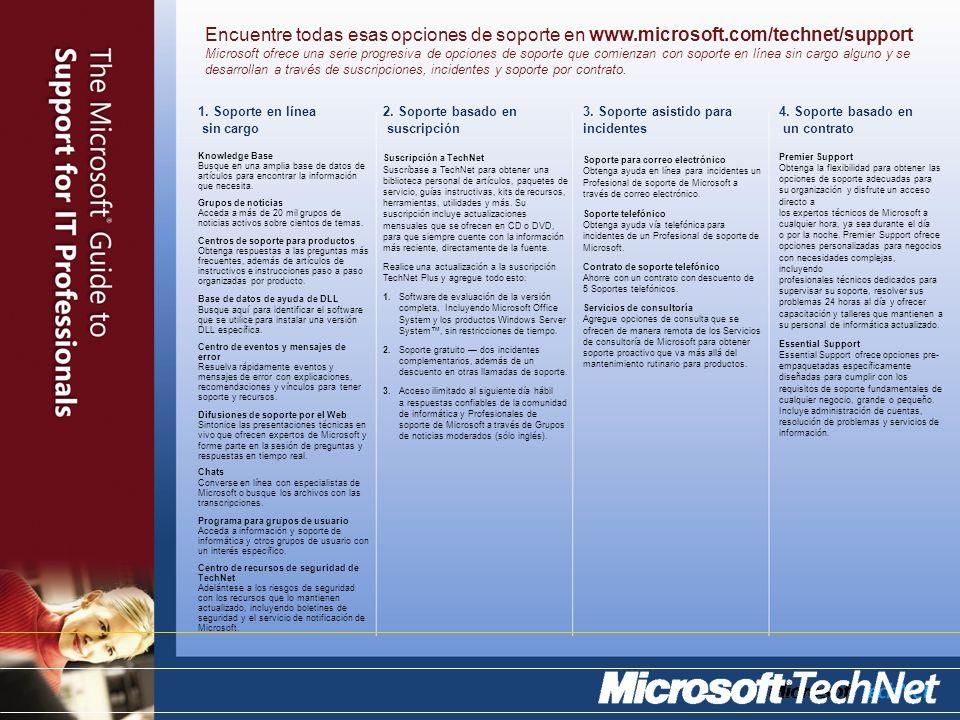 Encuentre todas esas opciones de soporte en www.microsoft.com/technet/support Microsoft ofrece una serie progresiva de opciones de soporte que comienzan con soporte en línea sin cargo alguno y se desarrollan a través de suscripciones, incidentes y soporte por contrato.