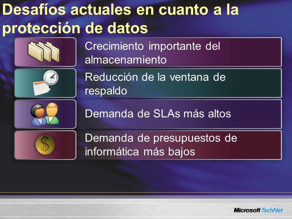 Recuperación de datos de autoservicio Servidor de archivo Windows® XP Office 2003 Servidor DPM