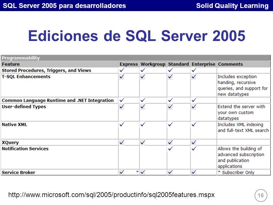 SQL Server 2005 para desarrolladores Solid Quality Learning 16 Ediciones de SQL Server 2005 http://www.microsoft.com/sql/2005/productinfo/sql2005features.mspx