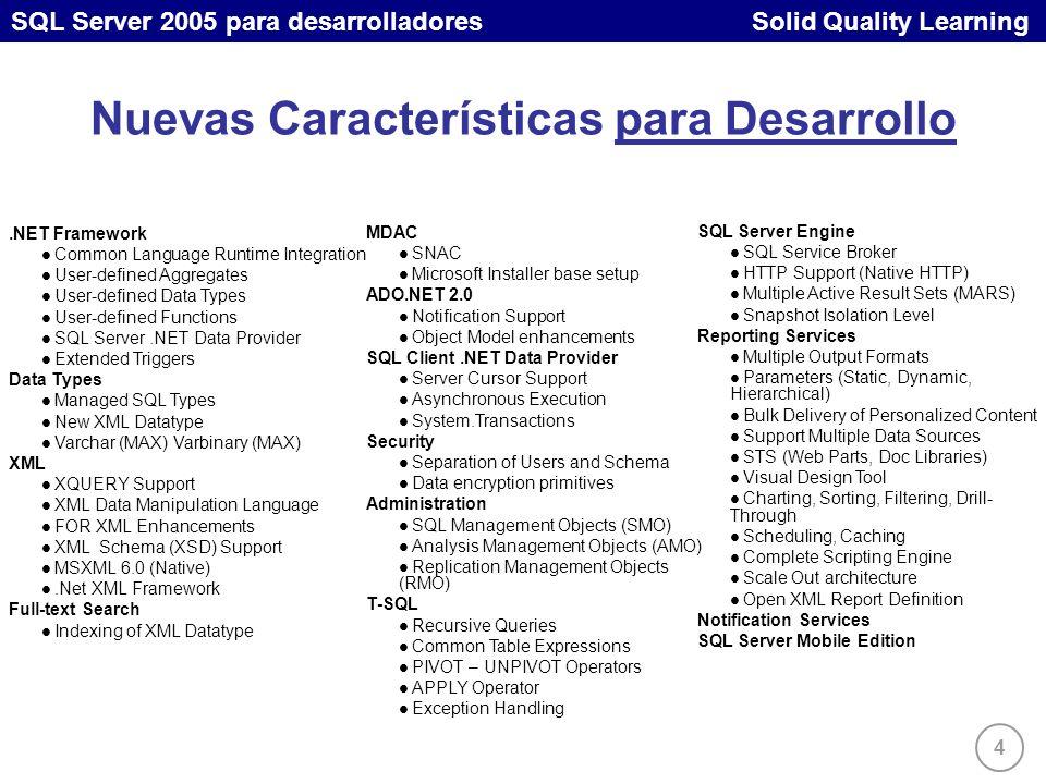 SQL Server 2005 para desarrolladores Solid Quality Learning 5 Características:.NET Framework Integración con el Common Language Runtime User-defined Aggregates (Agregados definidos por el usuario) User-defined Data Types (Tipos de datos definidos por el usuario) User-defined Functions (Funciones definidas por el usuario) SQL Server.NET Data Provider Extended Triggers Programando SQL Server 2005 con el CLR – Integración SQL-CLR Lunes, 01 de Agosto de 2005 06:00 p.m.(GMT) http://msevents.microsoft.com/CUI/EventDetail.aspx?EventID=1032277977&Culture=es-MX http://msevents.microsoft.com/CUI/EventDetail.aspx?EventID=1032277977&Culture=es-MX