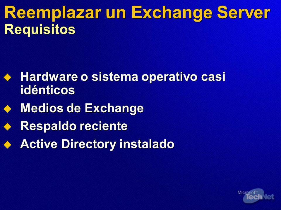 Reemplazar un Exchange Server Requisitos Hardware o sistema operativo casi idénticos Hardware o sistema operativo casi idénticos Medios de Exchange Medios de Exchange Respaldo reciente Respaldo reciente Active Directory instalado Active Directory instalado