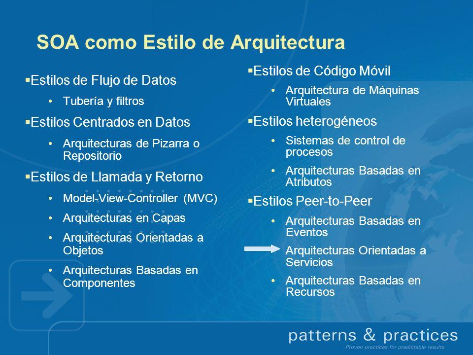 SOA como Estilo de Arquitectura Estilos de Flujo de Datos Tubería y filtros Estilos Centrados en Datos Arquitecturas de Pizarra o Repositorio Estilos