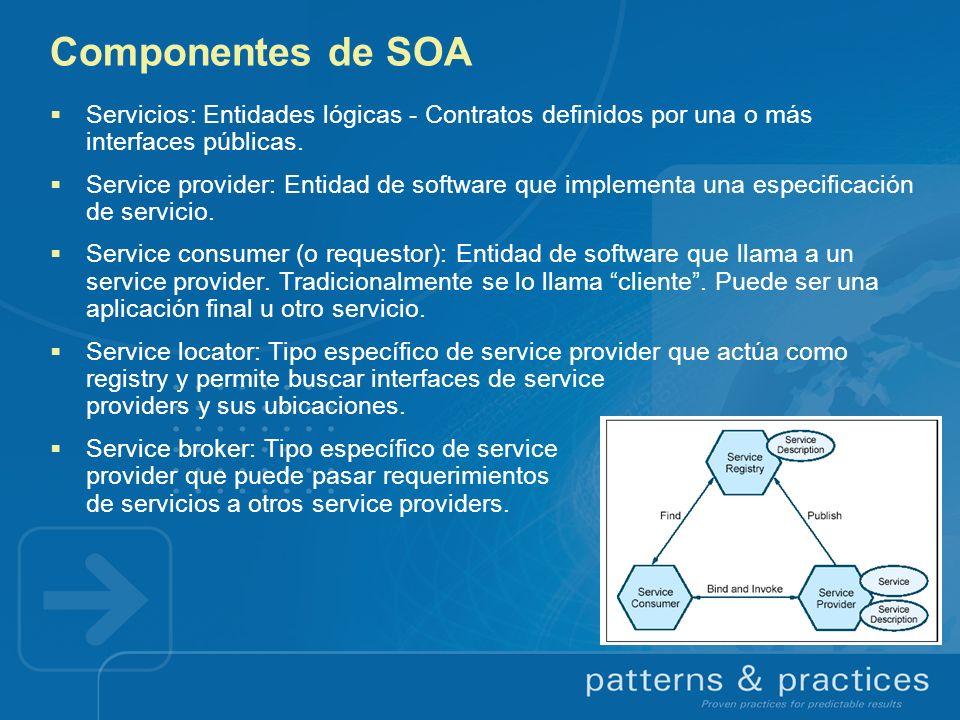 Componentes de SOA Servicios: Entidades lógicas - Contratos definidos por una o más interfaces públicas. Service provider: Entidad de software que imp