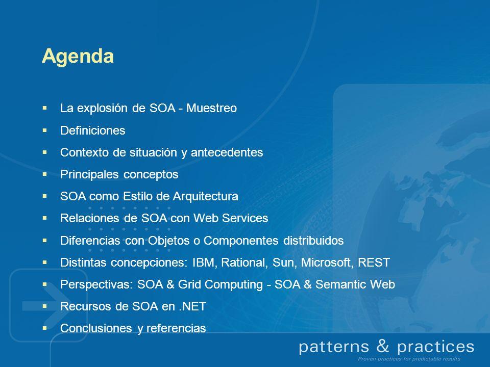 Agenda La explosión de SOA - Muestreo Definiciones Contexto de situación y antecedentes Principales conceptos SOA como Estilo de Arquitectura Relacion