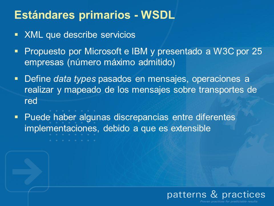 Estándares primarios - WSDL XML que describe servicios Propuesto por Microsoft e IBM y presentado a W3C por 25 empresas (número máximo admitido) Defin