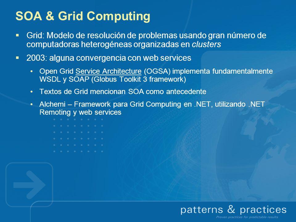 SOA & Grid Computing Grid: Modelo de resolución de problemas usando gran número de computadoras heterogéneas organizadas en clusters 2003: alguna conv