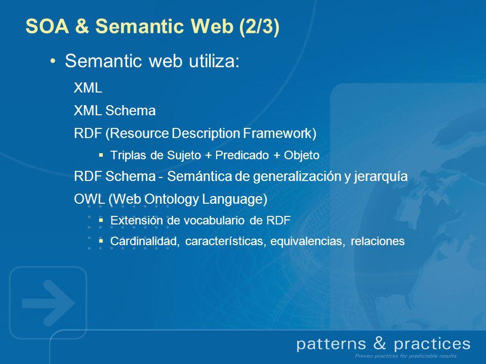 SOA & Semantic Web (2/3) Semantic web utiliza: XML XML Schema RDF (Resource Description Framework) Triplas de Sujeto + Predicado + Objeto RDF Schema -