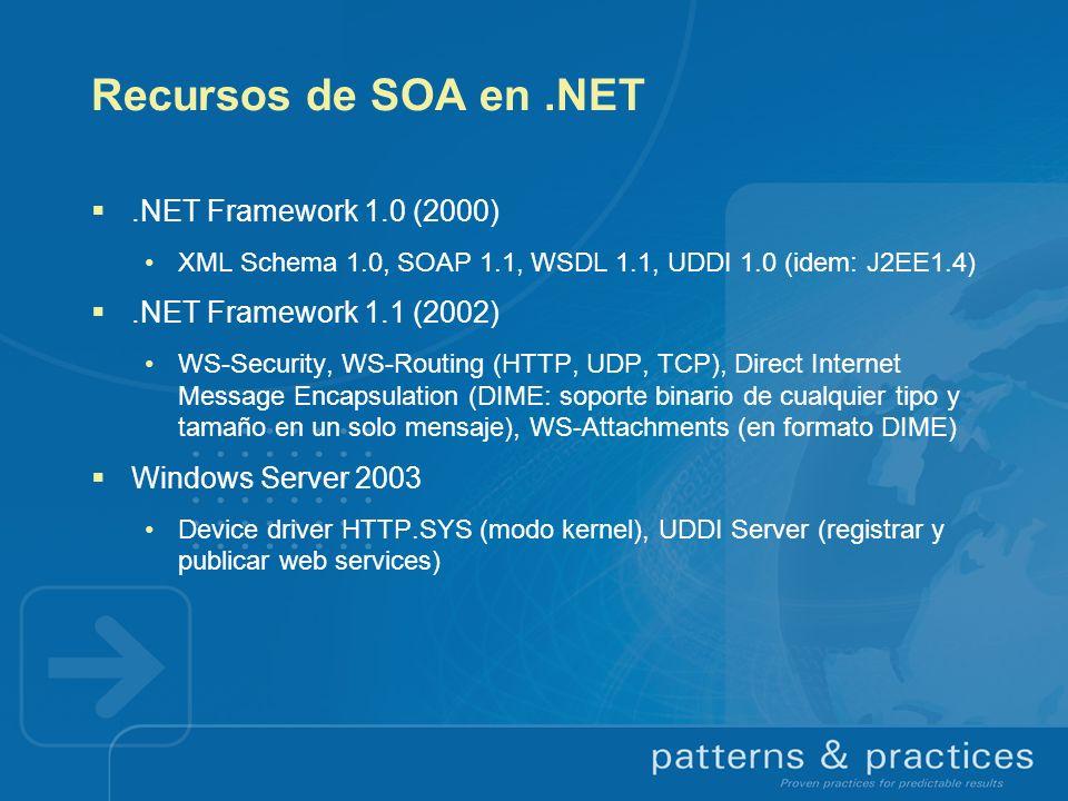 Recursos de SOA en.NET.NET Framework 1.0 (2000) XML Schema 1.0, SOAP 1.1, WSDL 1.1, UDDI 1.0 (idem: J2EE1.4).NET Framework 1.1 (2002) WS-Security, WS-