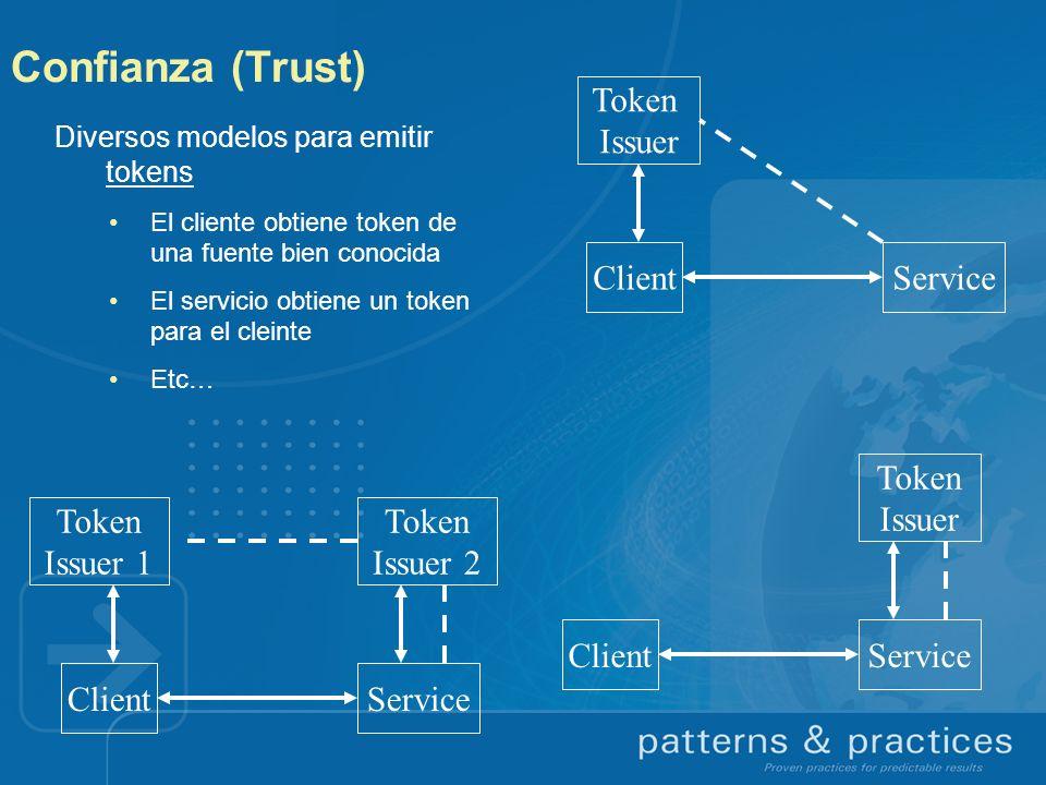 Confianza (Trust) Diversos modelos para emitir tokens El cliente obtiene token de una fuente bien conocida El servicio obtiene un token para el cleint