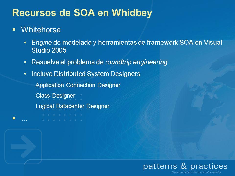 Recursos de SOA en Whidbey Whitehorse Engine de modelado y herramientas de framework SOA en Visual Studio 2005 Resuelve el problema de roundtrip engin