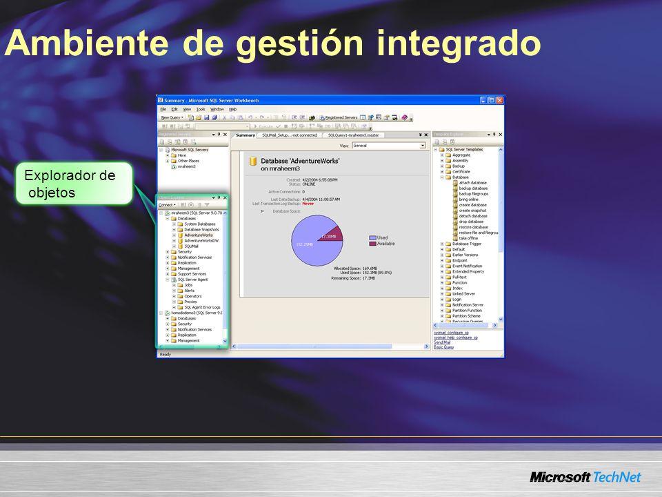 Ambiente de gestión integrado Panel de Resumen