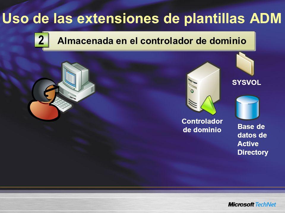 Uso de las extensiones de plantillas ADM Controlador de dominio Base de datos de Active Directory SYSVOL Modificar la Política de grupo 1 1 Almacenada en el controlador de dominio 2 2