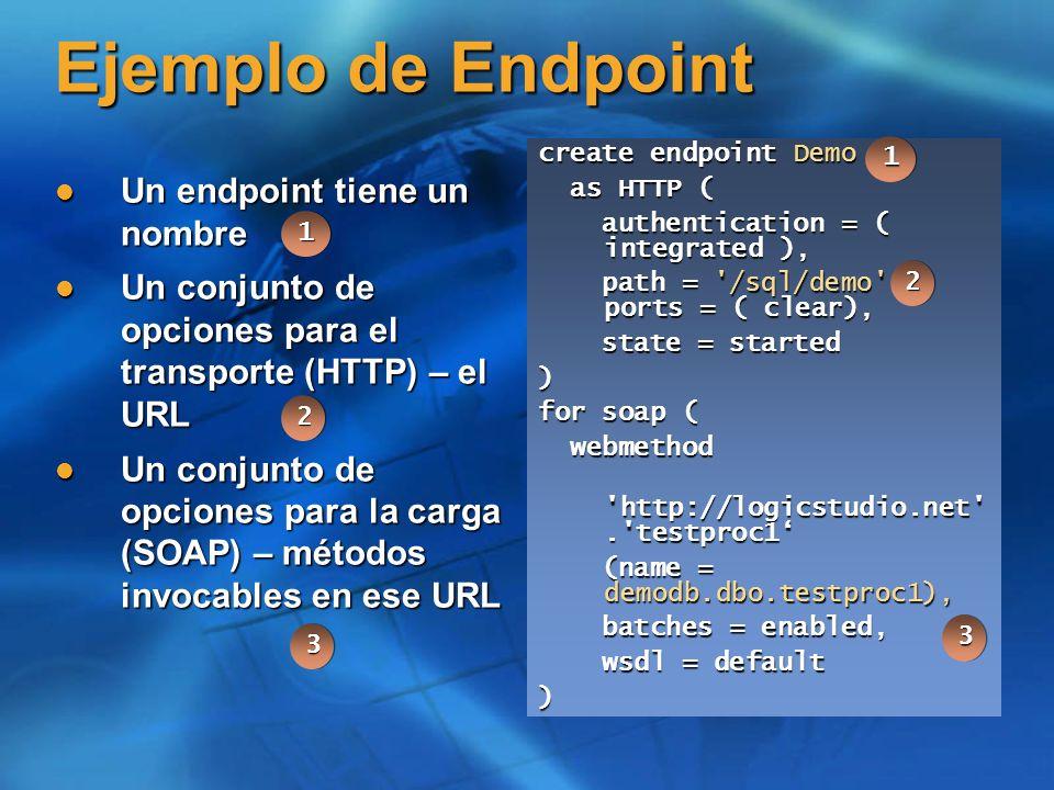Ejemplo de Endpoint Un endpoint tiene un nombre Un endpoint tiene un nombre Un conjunto de opciones para el transporte (HTTP) – el URL Un conjunto de