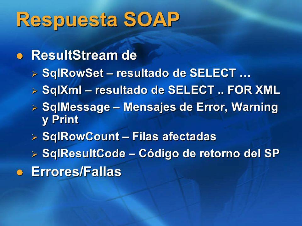 Respuesta SOAP ResultStream de ResultStream de SqlRowSet – resultado de SELECT … SqlRowSet – resultado de SELECT … SqlXml – resultado de SELECT..