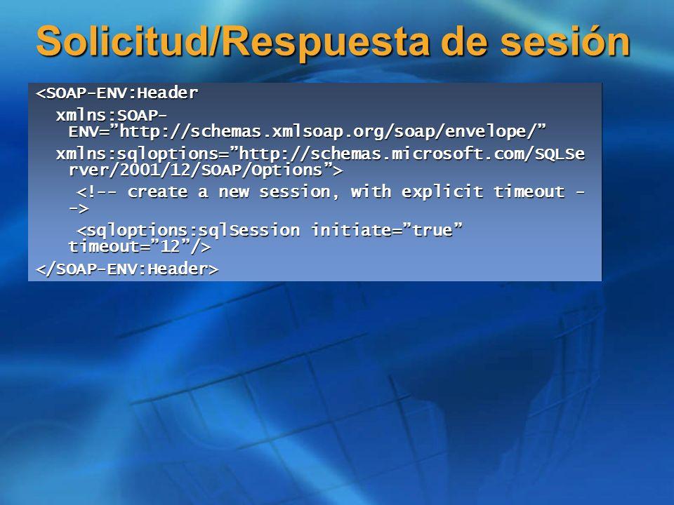 Solicitud/Respuesta de sesión <SOAP-ENV:Header xmlns:SOAP- ENV=http://schemas.xmlsoap.org/soap/envelope/ xmlns:SOAP- ENV=http://schemas.xmlsoap.org/so