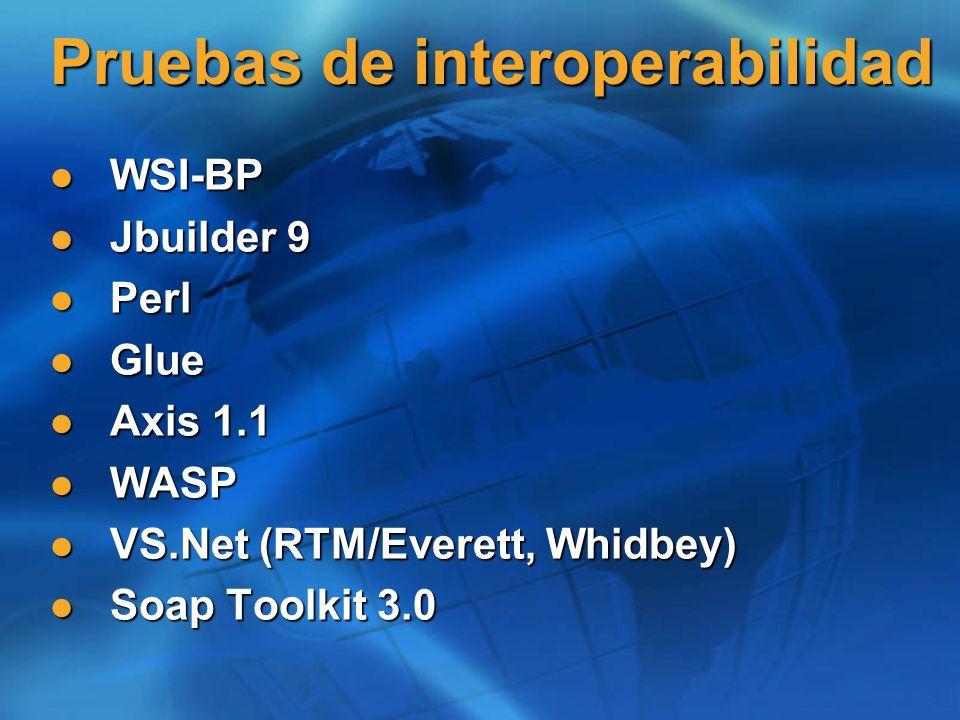 Pruebas de interoperabilidad WSI-BP WSI-BP Jbuilder 9 Jbuilder 9 Perl Perl Glue Glue Axis 1.1 Axis 1.1 WASP WASP VS.Net (RTM/Everett, Whidbey) VS.Net