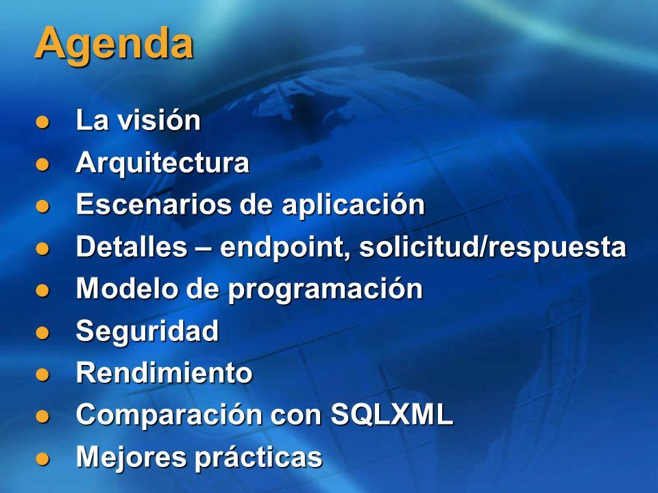 Agenda La visión La visión Arquitectura Arquitectura Escenarios de aplicación Escenarios de aplicación Detalles – endpoint, solicitud/respuesta Detalles – endpoint, solicitud/respuesta Modelo de programación Modelo de programación Seguridad Seguridad Rendimiento Rendimiento Comparación con SQLXML Comparación con SQLXML Mejores prácticas Mejores prácticas