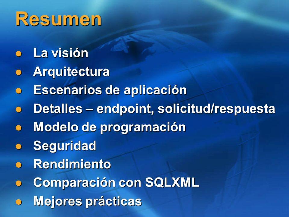 Resumen La visión La visión Arquitectura Arquitectura Escenarios de aplicación Escenarios de aplicación Detalles – endpoint, solicitud/respuesta Detal