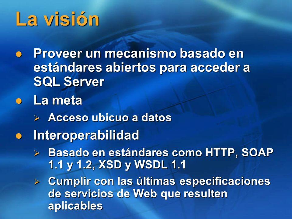 La visión Proveer un mecanismo basado en estándares abiertos para acceder a SQL Server Proveer un mecanismo basado en estándares abiertos para acceder a SQL Server La meta La meta Acceso ubicuo a datos Acceso ubicuo a datos Interoperabilidad Interoperabilidad Basado en estándares como HTTP, SOAP 1.1 y 1.2, XSD y WSDL 1.1 Basado en estándares como HTTP, SOAP 1.1 y 1.2, XSD y WSDL 1.1 Cumplir con las últimas especificaciones de servicios de Web que resulten aplicables Cumplir con las últimas especificaciones de servicios de Web que resulten aplicables