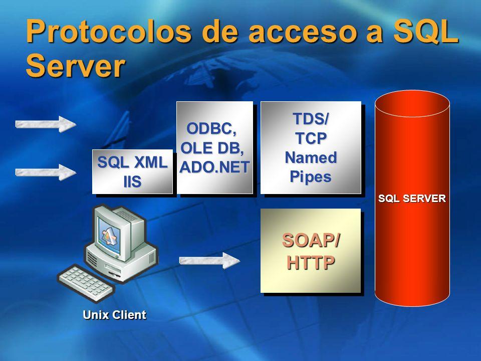 Protocolos de acceso a SQL Server TDS/TCPNamedPipesTDS/TCPNamedPipesODBC, OLE DB, ADO.NETODBC, ADO.NET SQL XML IIS IIS SQL SERVER SOAP/HTTPSOAP/HTTP Unix Client