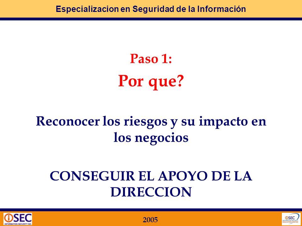 Especializacion en Seguridad de la Información 2005 Módulo Funcional 01 La Seguridad Informática actual Riesgos e impacto en los negocios Normas, Meto