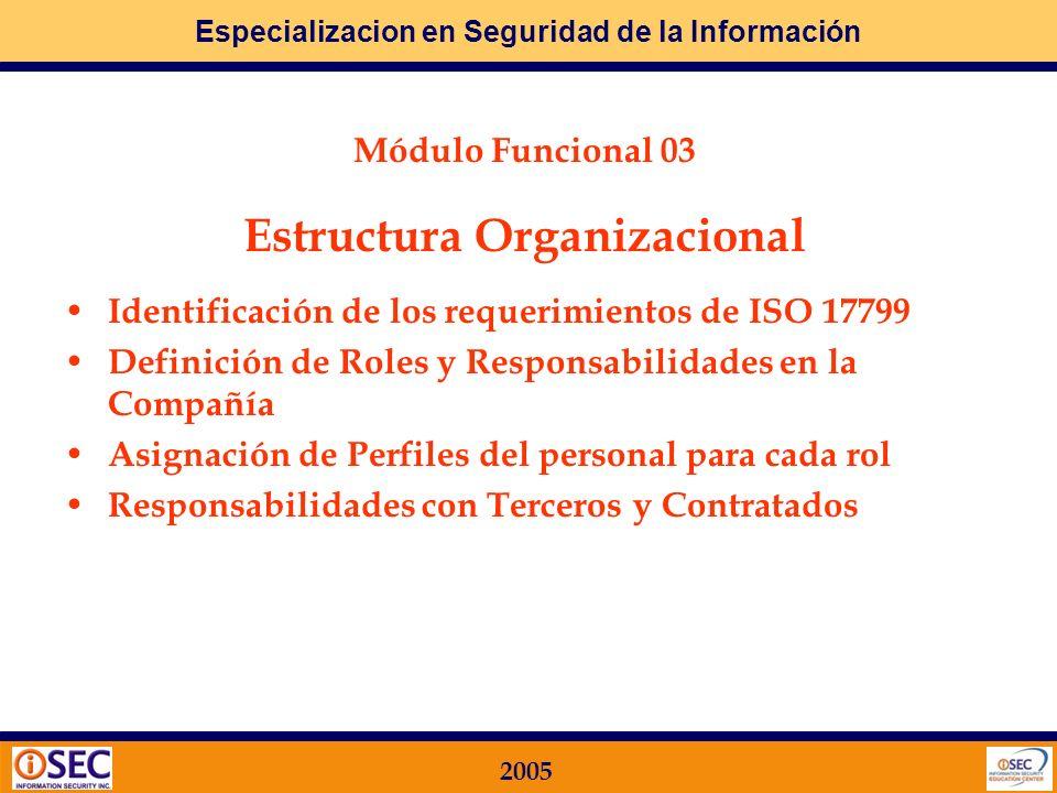 Especializacion en Seguridad de la Información 2005 Definir el Equipo de Redacción y de Aprobación Analizar la integración con otras políticas Definir