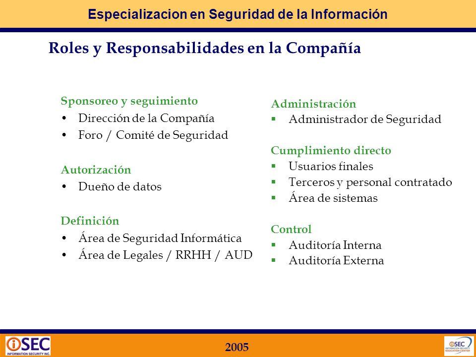 Especializacion en Seguridad de la Información 2005 Paso 2: cómo lo llevo a la práctica? Definición de Roles y Responsabilidades en la Compañía