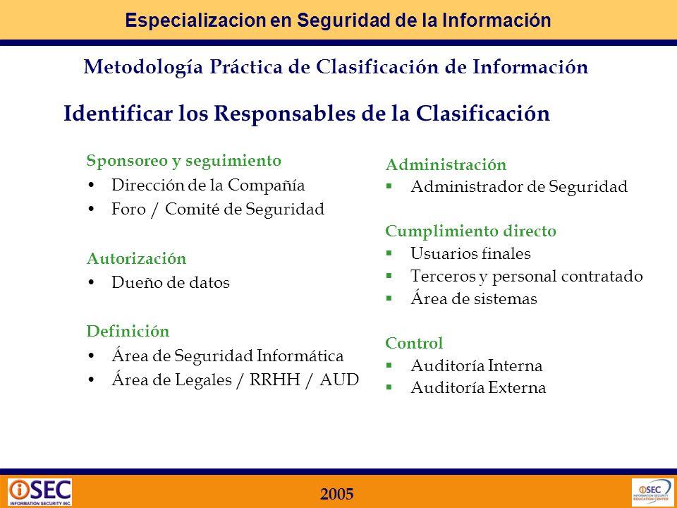 Especializacion en Seguridad de la Información 2005 Paso 2: cómo lo llevo a la práctica? Metodología Práctica de Clasificación de Información