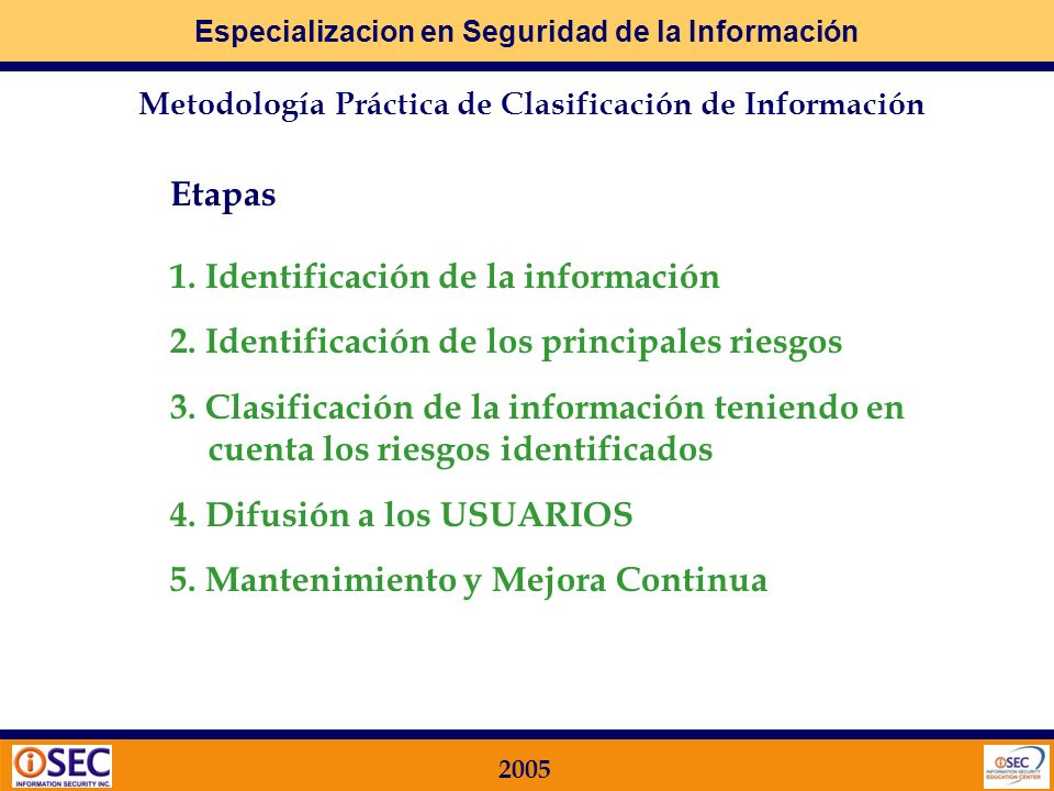 Especializacion en Seguridad de la Información 2005 Metodología Práctica de Clasificación de Información Sponsoreo y seguimiento Dirección de la Compa