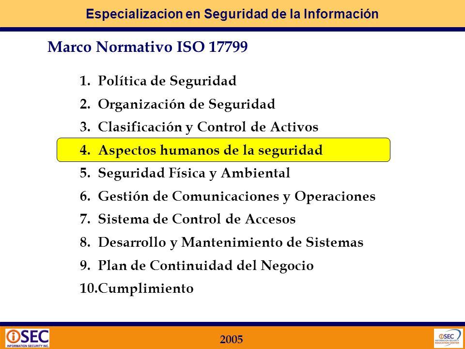 Especializacion en Seguridad de la Información 2005 Paso 1: qué dicen las normas? Requerimiento de Normativas Internacionales ISO 17799 Seguridad de l