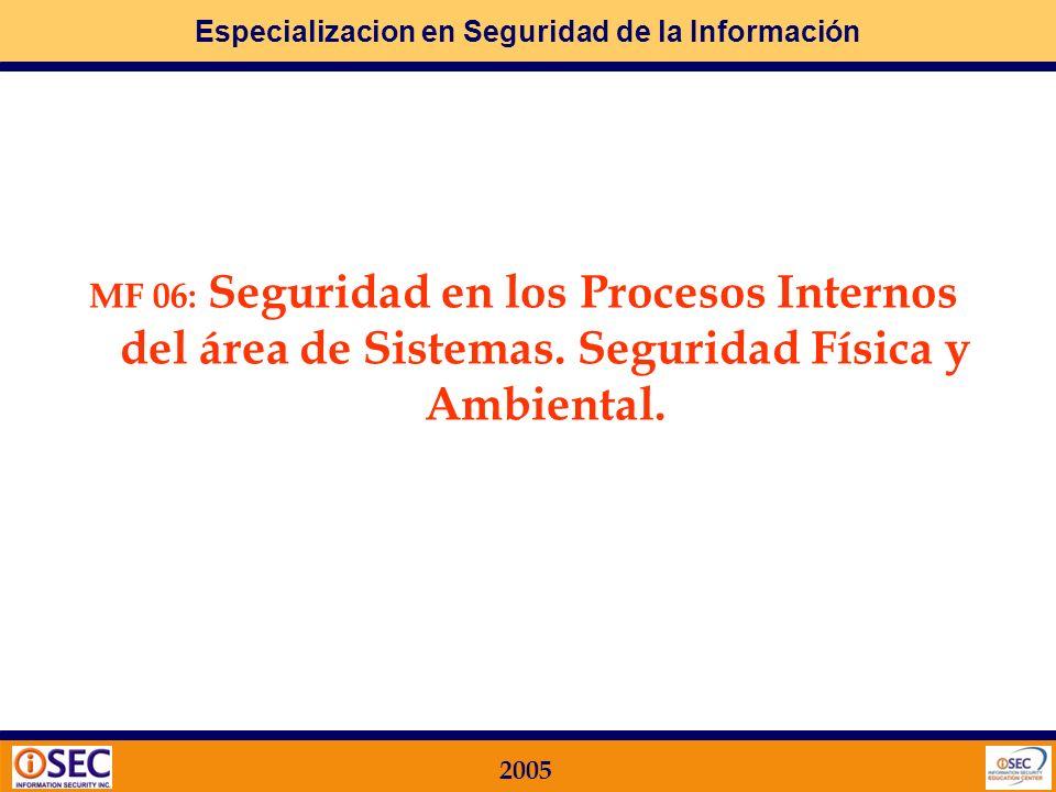 Especializacion en Seguridad de la Información 2005 Paso 2: cómo lo llevo a la práctica? Principales procesos reelacionados con los Aspectos humanos d