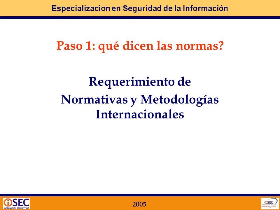 Especializacion en Seguridad de la Información 2005 MF 06: Seguridad en los Procesos Internos del área de Sistemas. Seguridad Física y Ambiental.