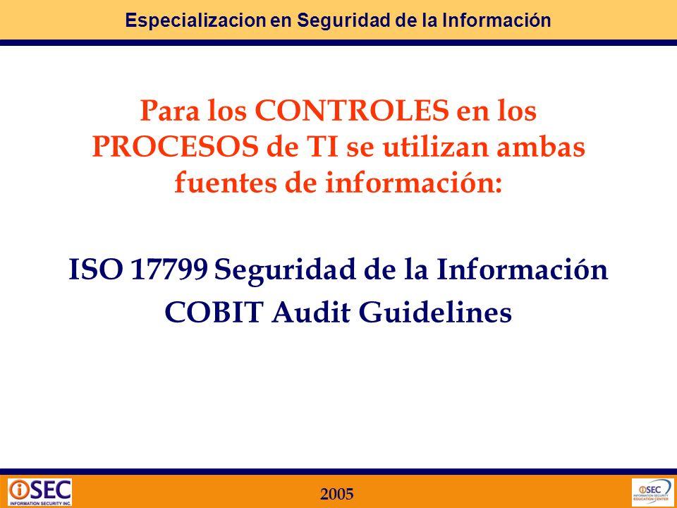 Especializacion en Seguridad de la Información 2005 Paso 1: qué dicen las normas? Requerimiento de Normativas y Metodologías Internacionales