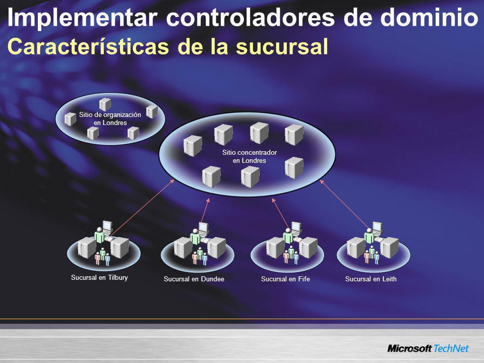 Implementar controladores de dominio Características de la sucursal Sitio concentrador en Londres Sucursal en Tilbury Sucursal en DundeeSucursal en Fi