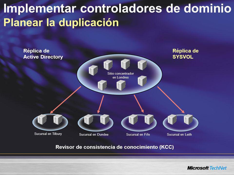 Implementar controladores de dominio Planear la duplicación Sitio concentrador en Londres Sucursal en Tilbury Sucursal en DundeeSucursal en Fife Sucur