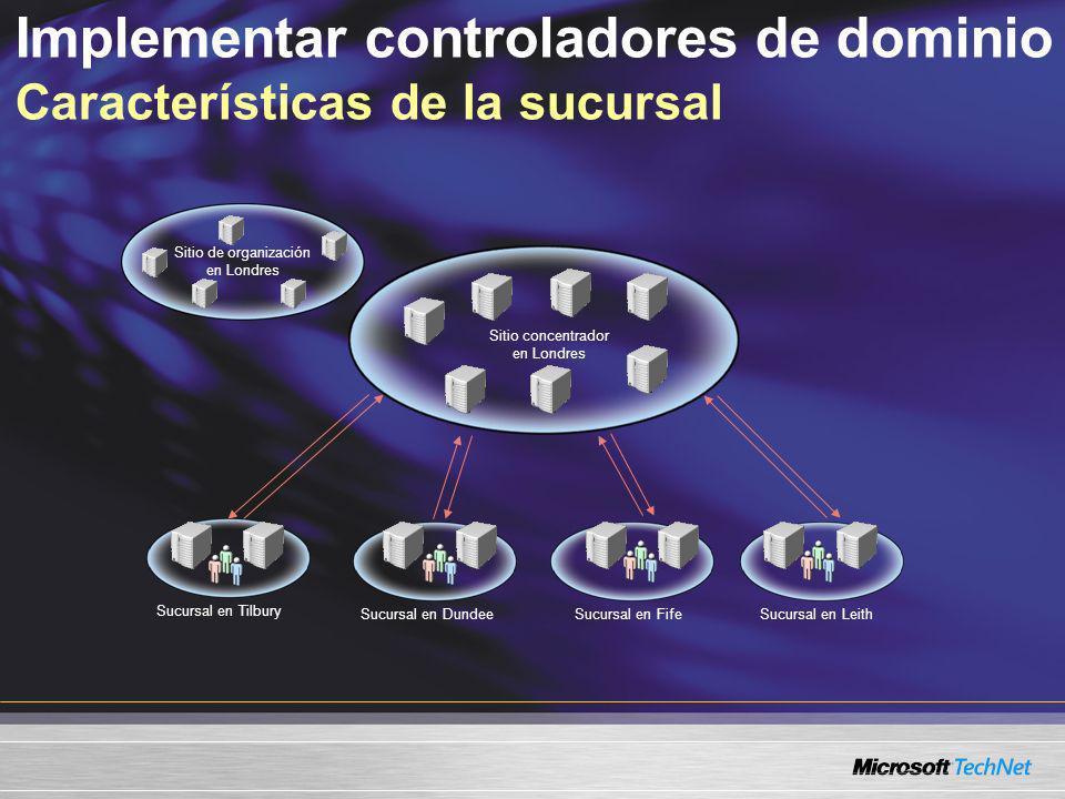 Implementar controladores de dominio Características de la sucursal Sitio de organización en Londres Sitio concentrador en Londres Sucursal en Tilbury
